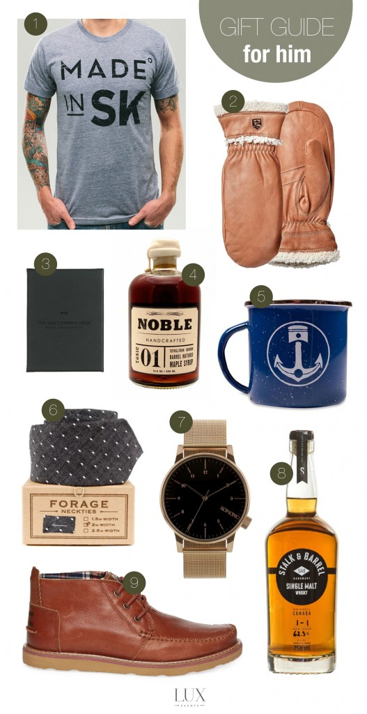 GiftGuide-forhim