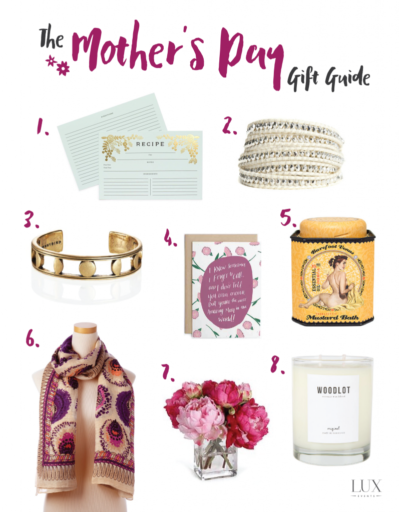 MothersDay-GiftGuide-01