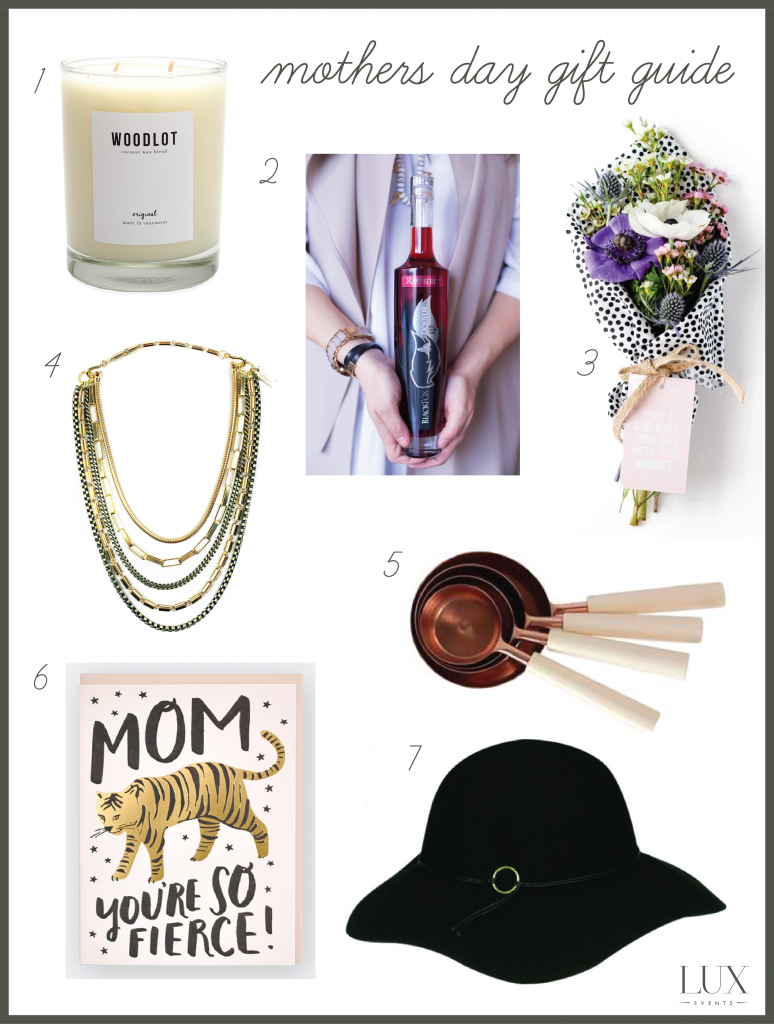 mothersday-giftguide